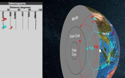IRIS Seismic Waves – Animation von Erdbebenwellen